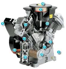 Atlas Copco Lt7 30uv B 17 Cfm Block Bare Compressor